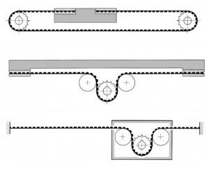 Breco lineardrift