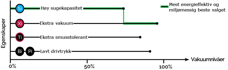 PIAB diagram integrasjon  vakuumpumper